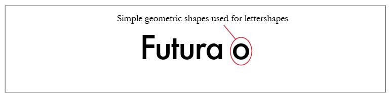 Futura Typeface Style