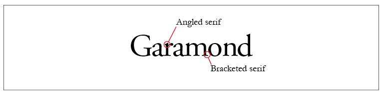 Garamond Typeface Style