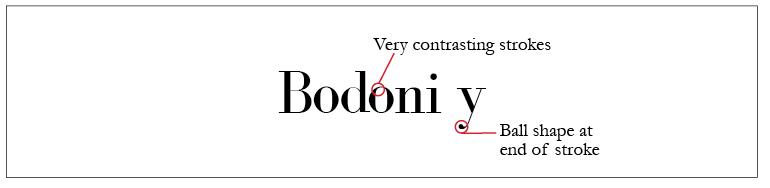 Bodoni Typeface Style